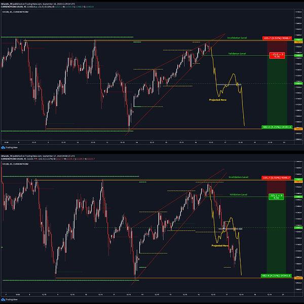 2020-09-16_NASDAQ.jpeg