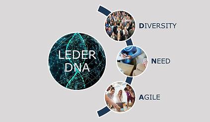 EASE OF MIND LEDER DNA.jpg