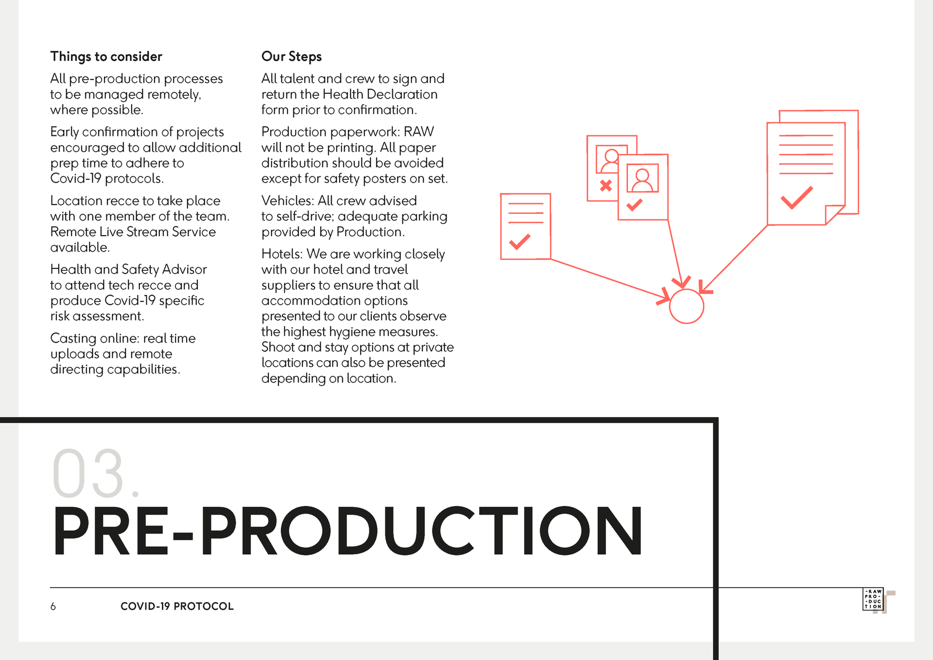 Raw Production_Covid19 Protocol_Page_06.