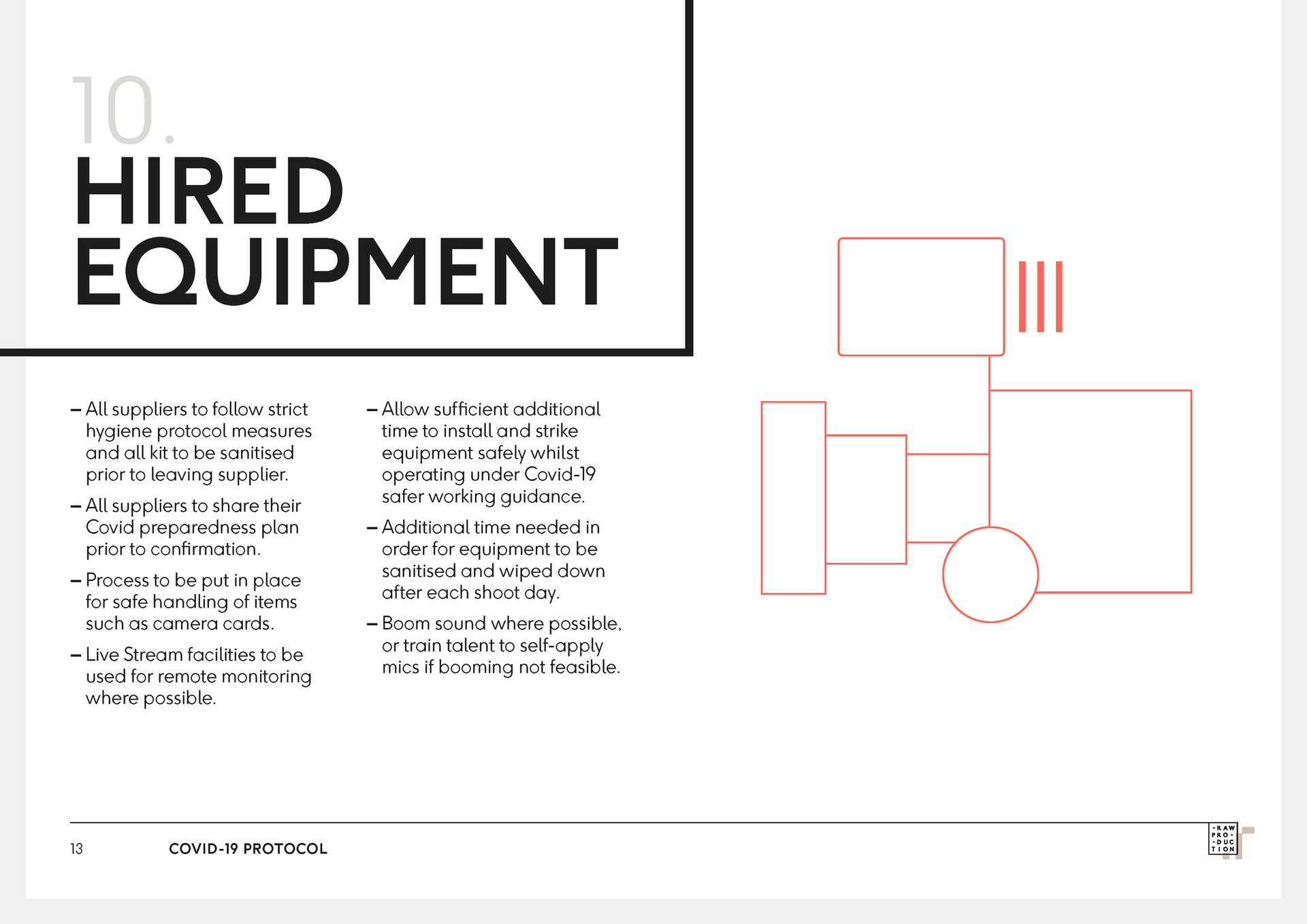 Raw Production_Covid19 Protocol_Page_13.