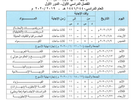 Tables of final exams for the first semester