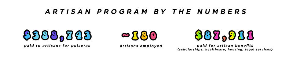 Artisan Programs.jpg