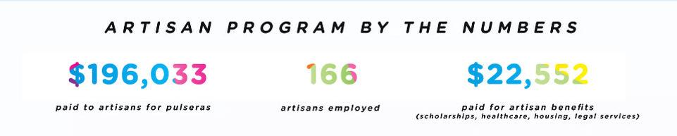 Artisan Program in 2020.jpg