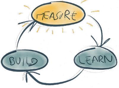 lean-startup.jpg