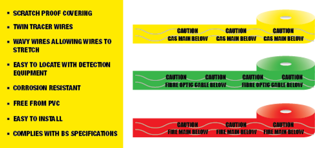 Detectable Underground Warning Diagram of Specification BS Compliant.png