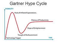 Gartner Hype.jpg