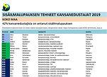 KUVA_sisäilmaluvanneet_edustajat.JPG