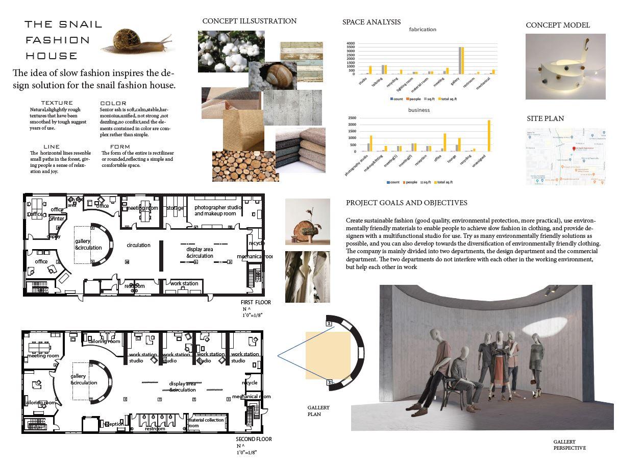 The Snail Fashion House