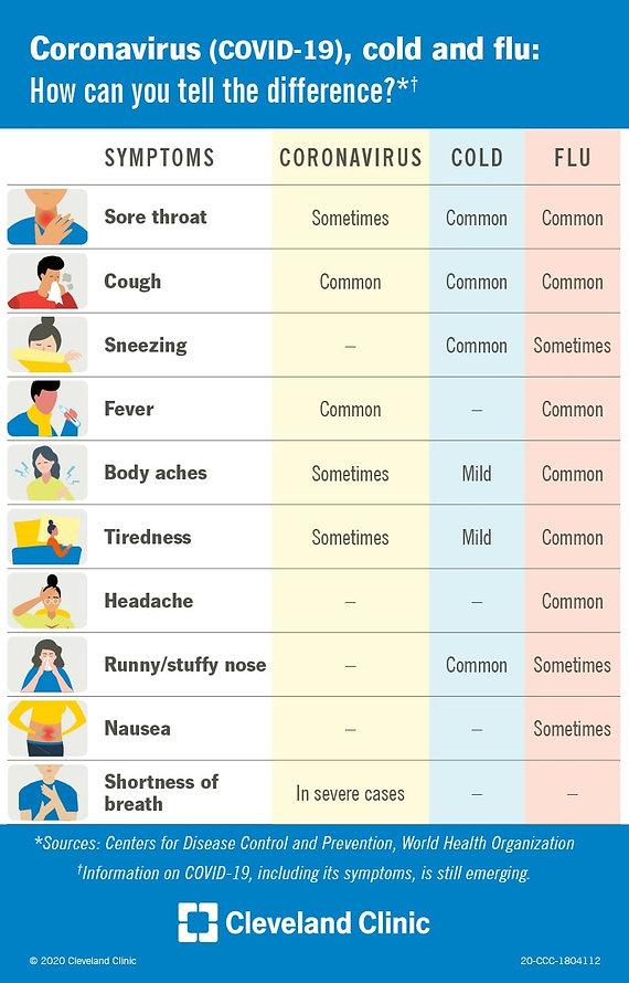 Coronavirus-Cold-and-Flu.jpg
