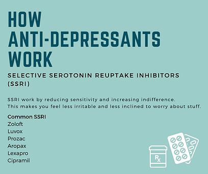 How SSRI work
