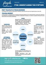 Thumbnail - PTSD Symptoms.png