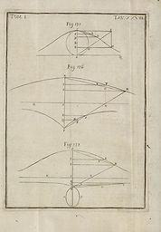 Witch_of_Agnesi_(Agnesi,_1748).jpg