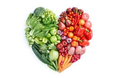 Dane County School District   Food Resources