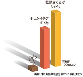 about-graph3.jpg