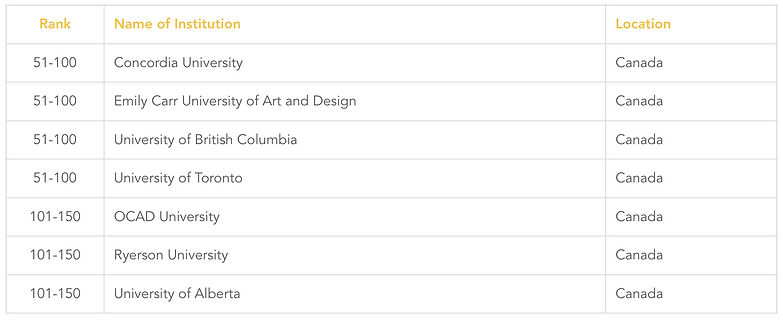 canadian art school ranking.jpg
