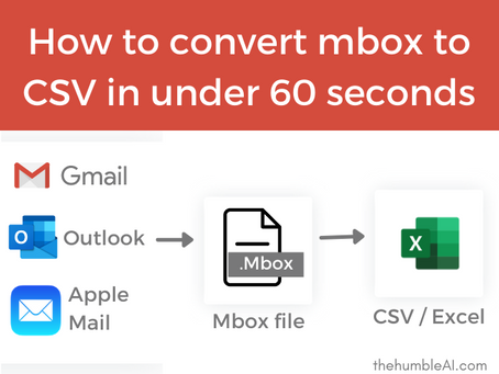 How to convert MBOX to CSV in under 60 seconds