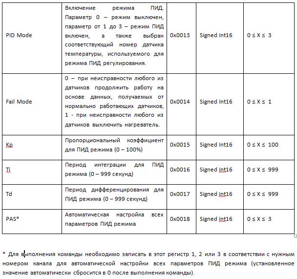 Разработка электронной техники, Перечень используемых регистров Modbus, часть 3