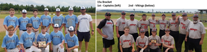 15u Captains (left) and Vikings (right)