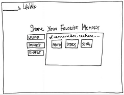 Share Your Favorit Memory Concept
