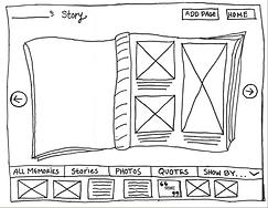 Digital Scrapbook Concept