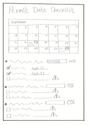 Date Checklist Concept