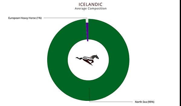 EtalonDx_Icelandic.png