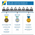 GoldMine Cloud Best CRM