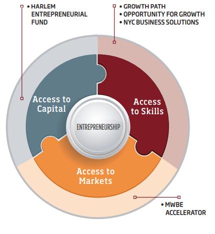 Entrepreneurial Impact Image.png