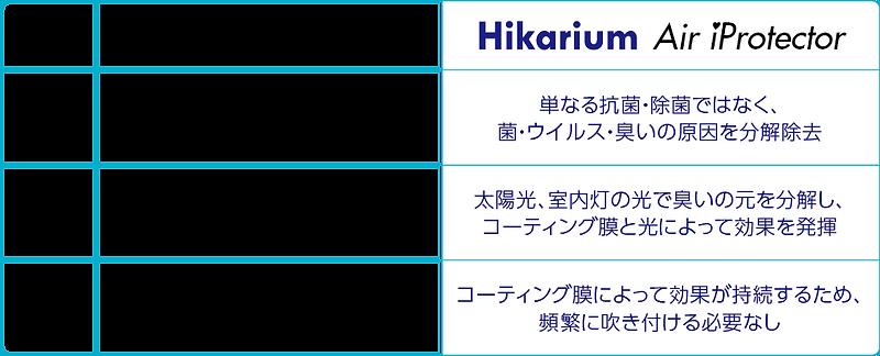 hikakuhyo.png