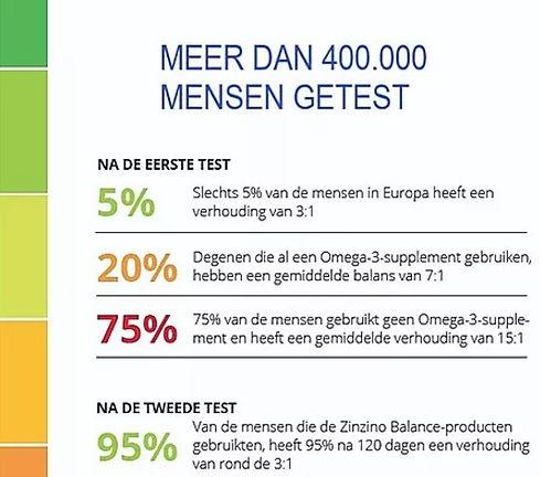 meer dan 400.000 test.jpg