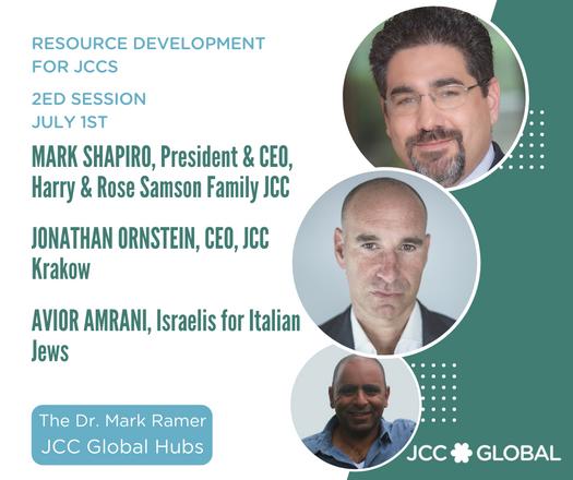 #2 Session - Resource Development Hub (1