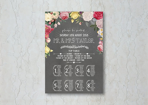 Floral Chalkboard Wedding Table Plan