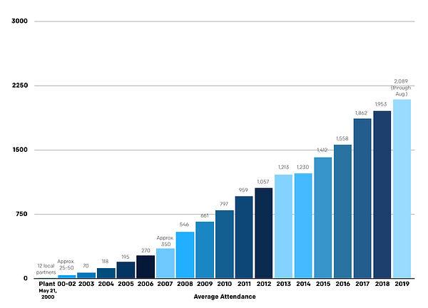 Attendance Chart.jpg