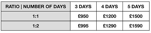 Cuillin Ridge Traverse Prices, Omega Guiding
