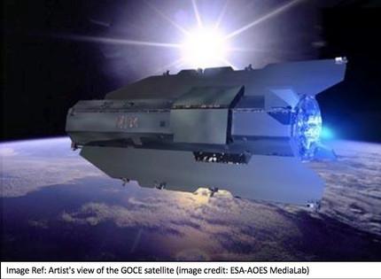 Autonomous Orbital Navigation using Advanced Accelerometers