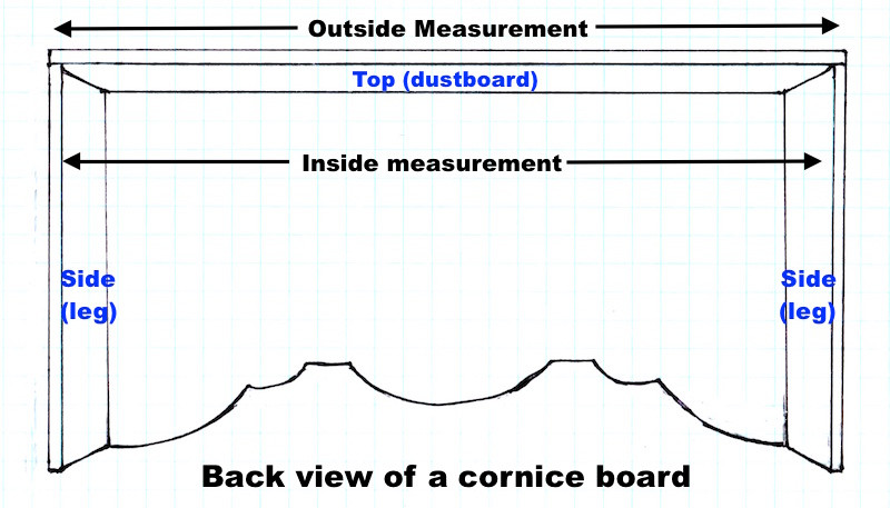 sketch shows the inside and outside measurements