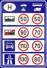 62991983-overview-of-speed-limits-used-i