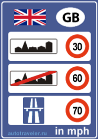 gb-speed-limit.png