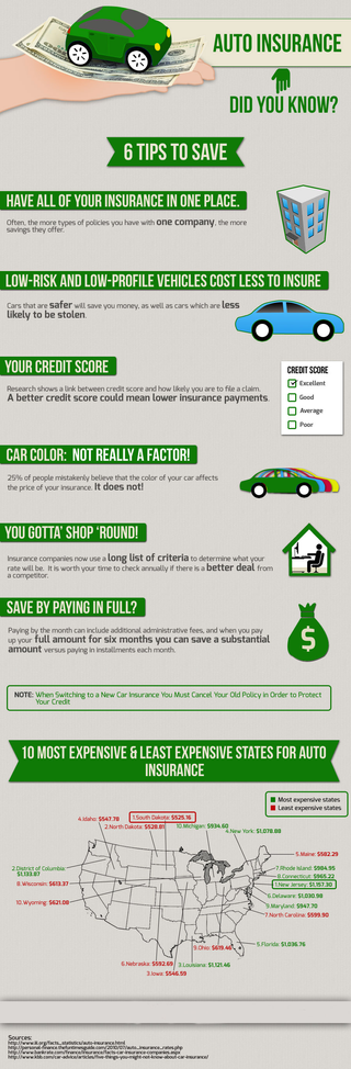 Six tips to save on Auto Insurance