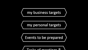 How to know what are my targets