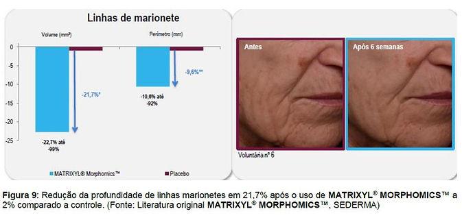 Matrixyl Morphomics 1.JPG