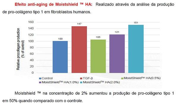 Fig MOISTSHIELD 2.JPG