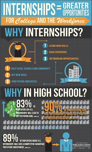 Internship graphic.png