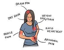 autoimmunediseasesymptoms.jpg