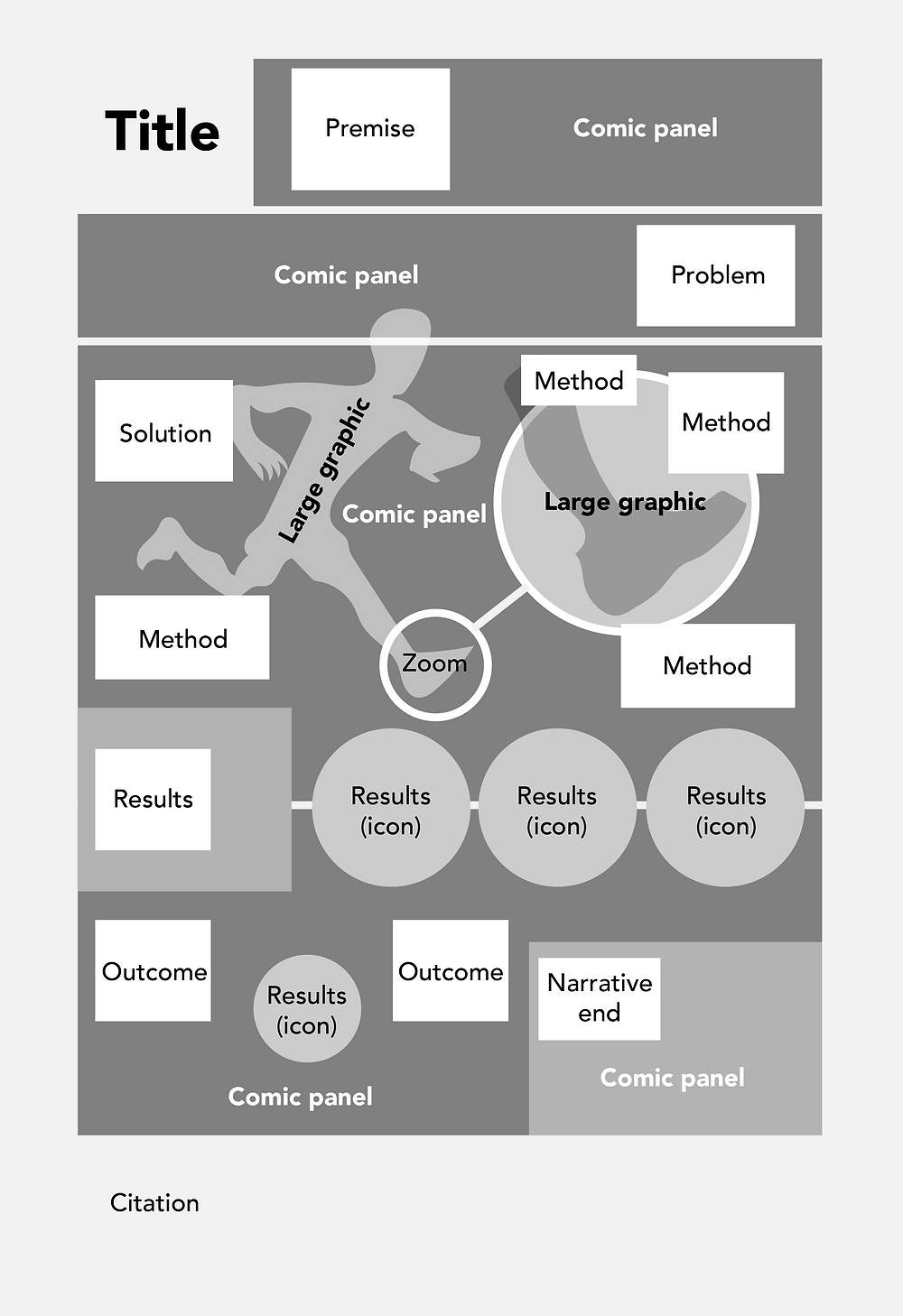 science communication graphical abstract