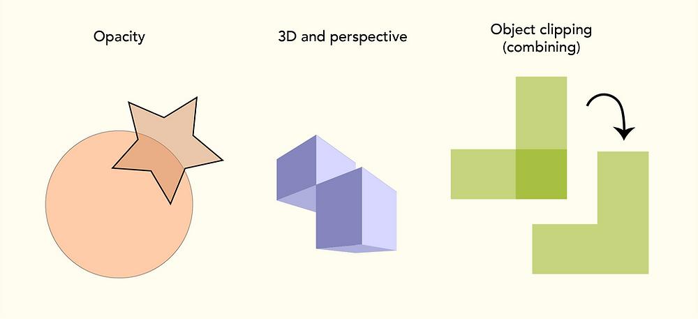 inkscape scientific illustration