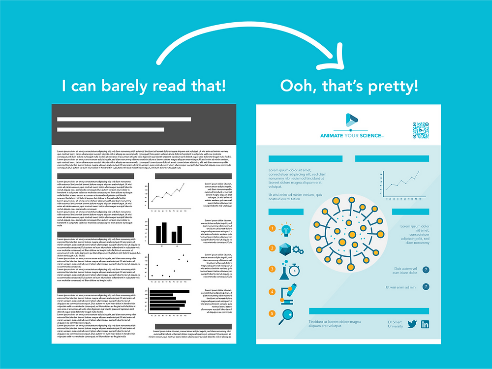 scientific poster example comparison