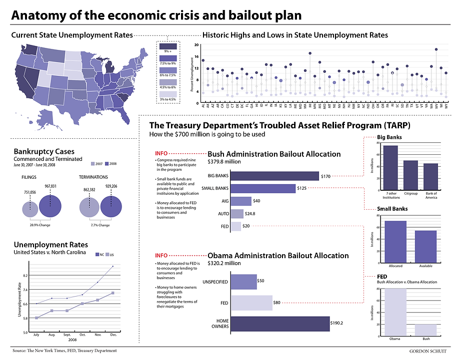 Bailout_Infographic-01.png