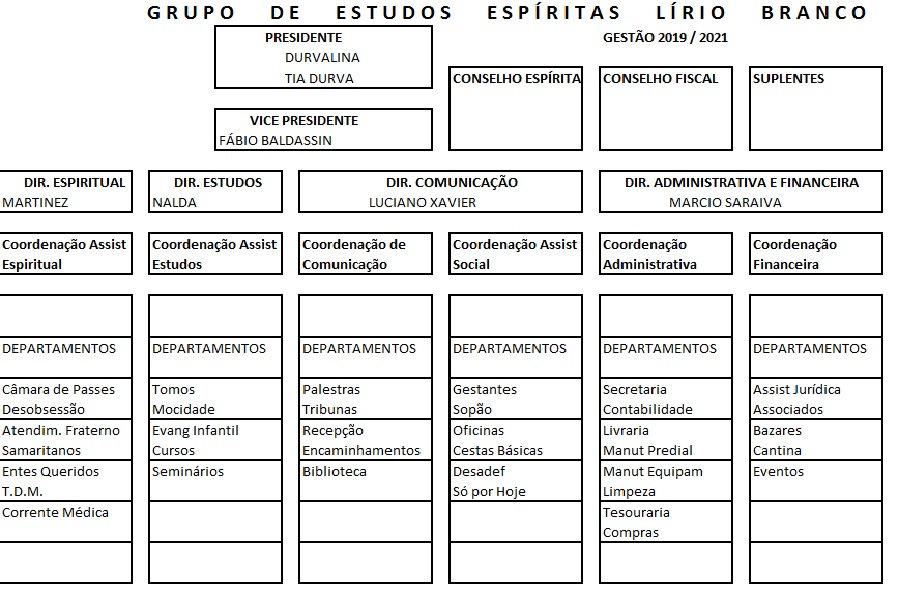 Organograma 19-21 - vazio.jpg