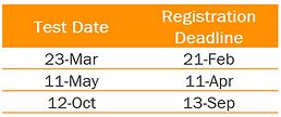 HSKK Exam Dates Table.png